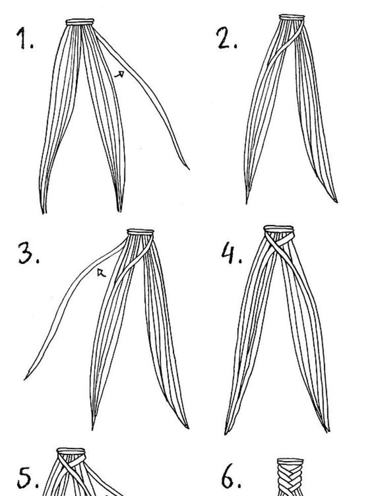 Jak zrobić warkocz fishtail?